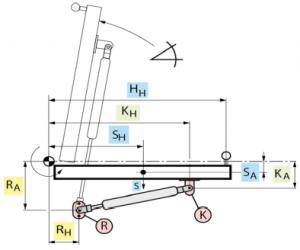 Gasfedern technische Zeichnung