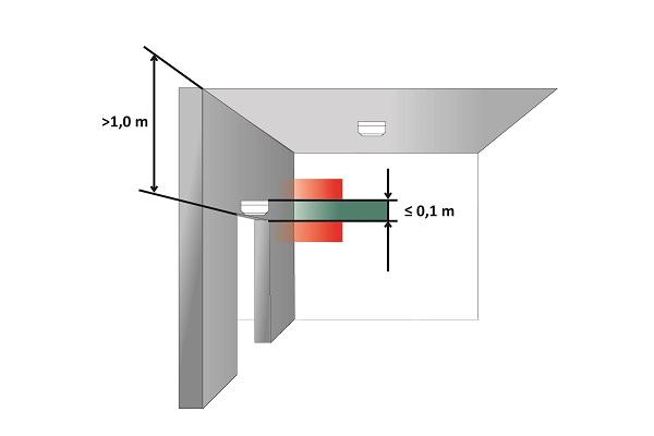 Installation position for lintel detector
