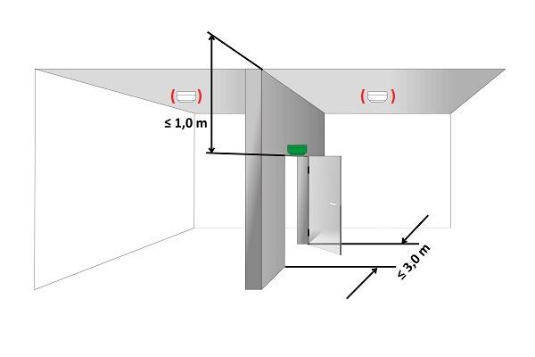 Lintel detector instead of ceiling detector
