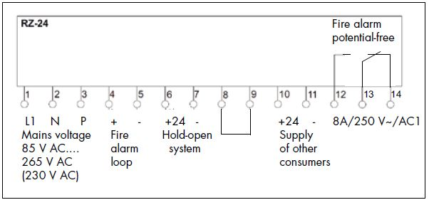 EX Hold Open System Components